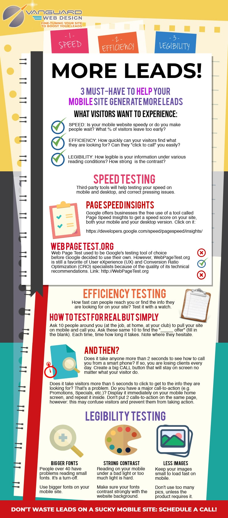 Mobility First: Mobile site testing - Infographics by Vanguard Web Designers
